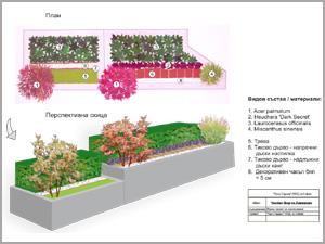 Проект и визуализация на частен двор